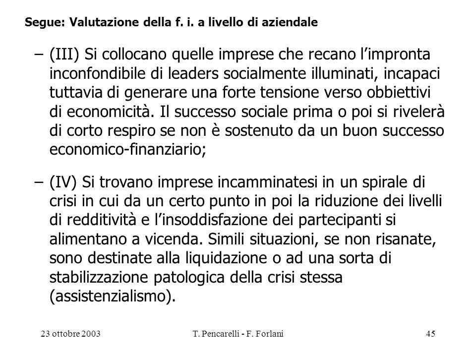23 ottobre 2003T. Pencarelli - F. Forlani45 Segue: Valutazione della f. i. a livello di aziendale –(III) Si collocano quelle imprese che recano limpro