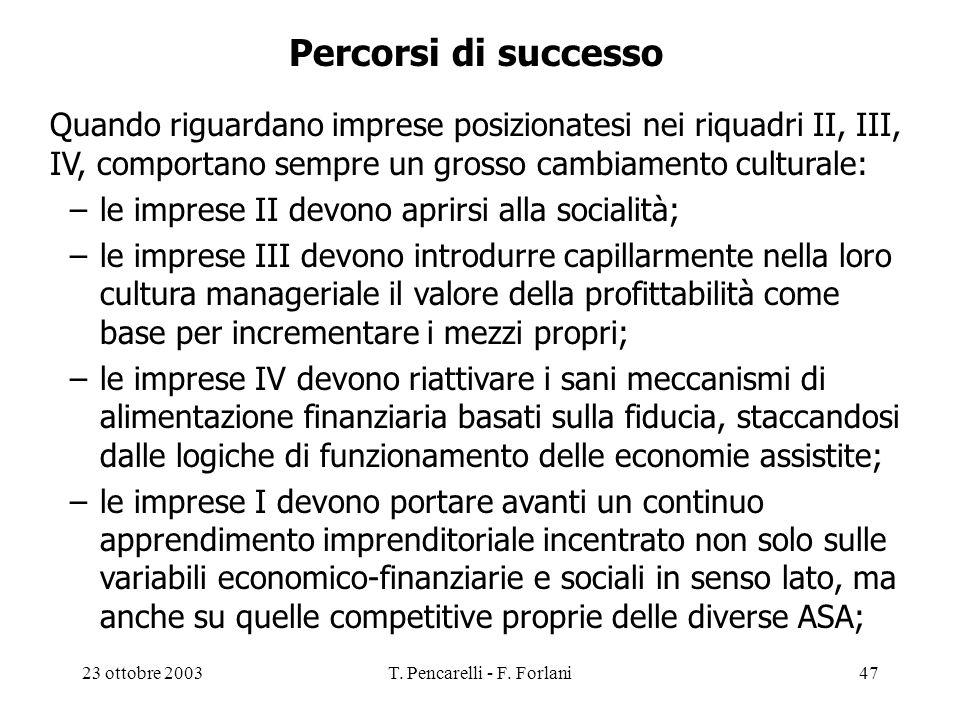 23 ottobre 2003T. Pencarelli - F. Forlani47 Percorsi di successo Quando riguardano imprese posizionatesi nei riquadri II, III, IV, comportano sempre u