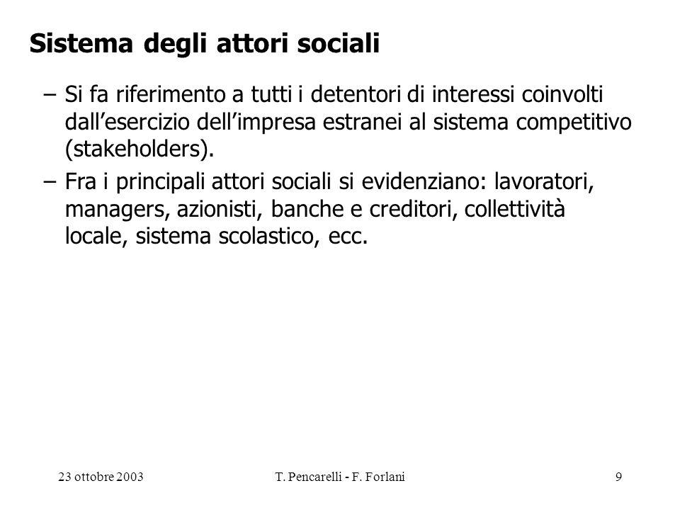 23 ottobre 2003T. Pencarelli - F. Forlani9 Sistema degli attori sociali –Si fa riferimento a tutti i detentori di interessi coinvolti dallesercizio de
