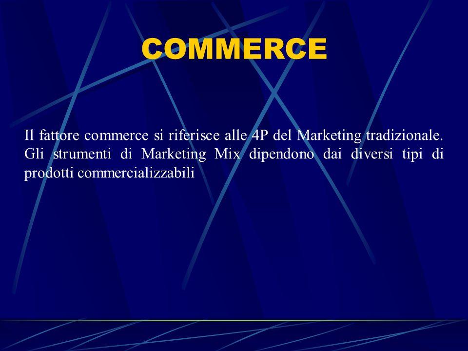 COMMERCE Il fattore commerce si riferisce alle 4P del Marketing tradizionale. Gli strumenti di Marketing Mix dipendono dai diversi tipi di prodotti co