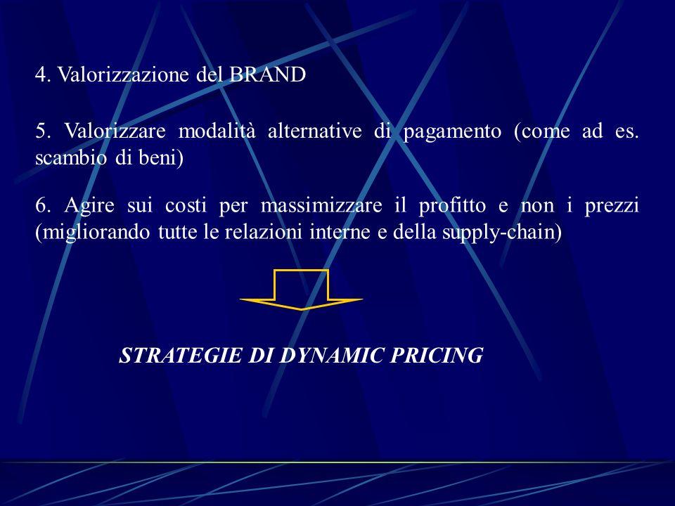 4. Valorizzazione del BRAND 5. Valorizzare modalità alternative di pagamento (come ad es. scambio di beni) 6. Agire sui costi per massimizzare il prof