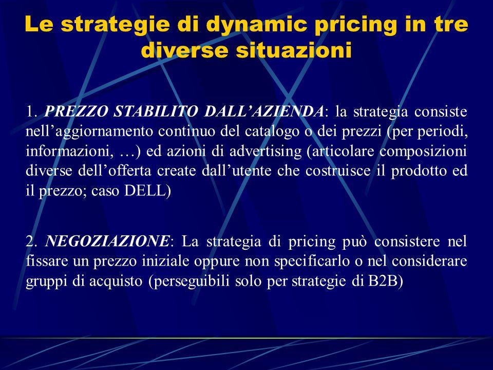 Le strategie di dynamic pricing in tre diverse situazioni 1. PREZZO STABILITO DALLAZIENDA: la strategia consiste nellaggiornamento continuo del catalo