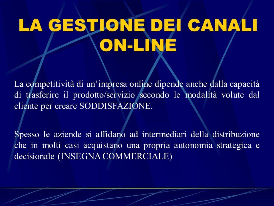 LA GESTIONE DEI CANALI ON-LINE La competitività di unimpresa online dipende anche dalla capacità di trasferire il prodotto/servizio secondo le modalit