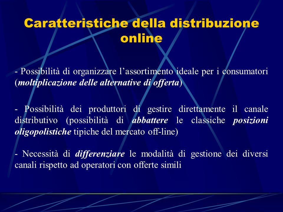 Caratteristiche della distribuzione online - Possibilità di organizzare lassortimento ideale per i consumatori (moltiplicazione delle alternative di o