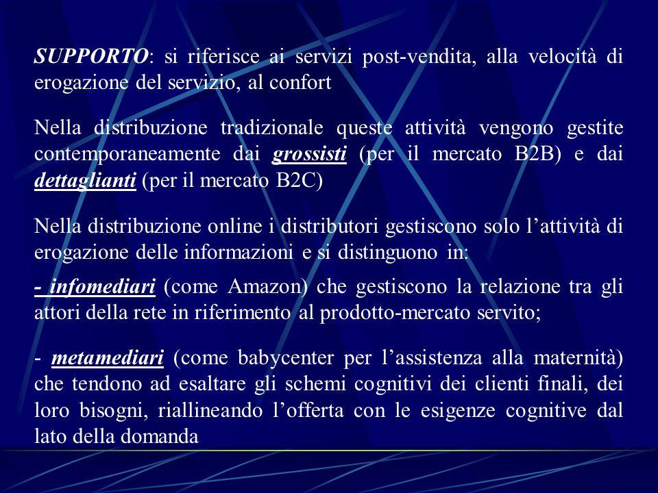 SUPPORTO: si riferisce ai servizi post-vendita, alla velocità di erogazione del servizio, al confort Nella distribuzione tradizionale queste attività