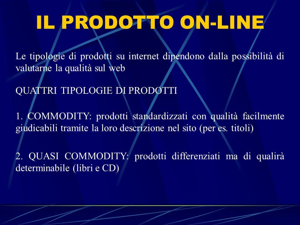 Le tipologie di prodotti su internet dipendono dalla possibilità di valutarne la qualità sul web IL PRODOTTO ON-LINE QUATTRI TIPOLOGIE DI PRODOTTI 1.