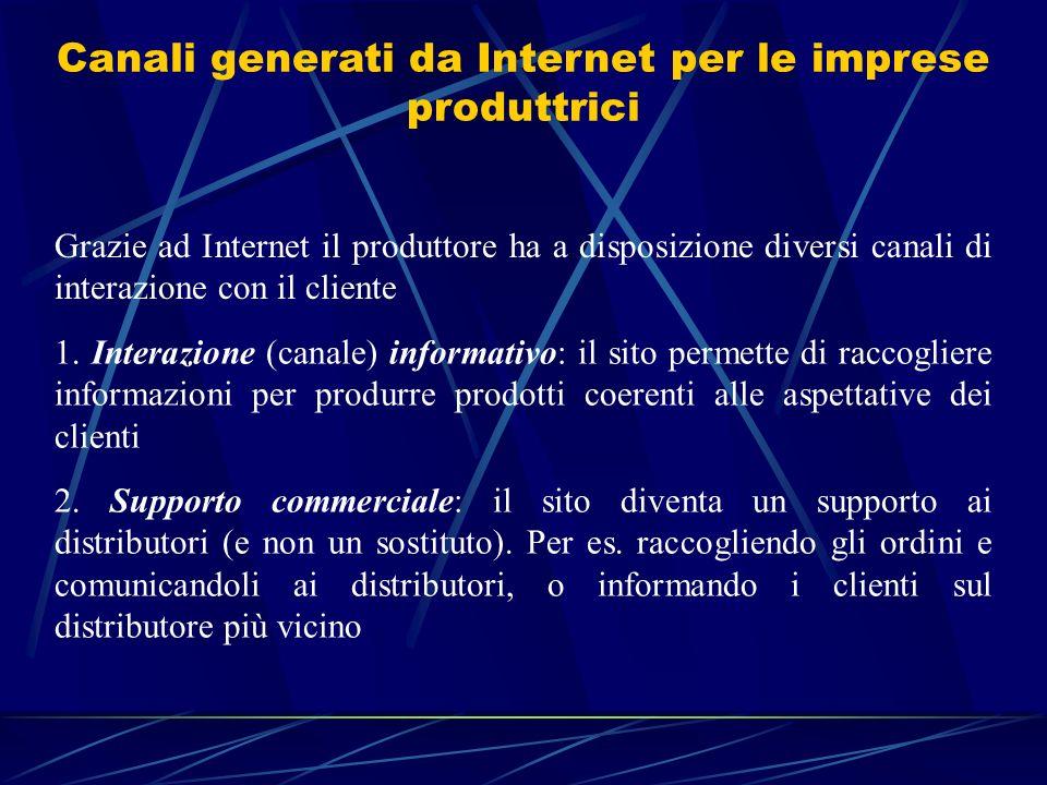 Canali generati da Internet per le imprese produttrici Grazie ad Internet il produttore ha a disposizione diversi canali di interazione con il cliente