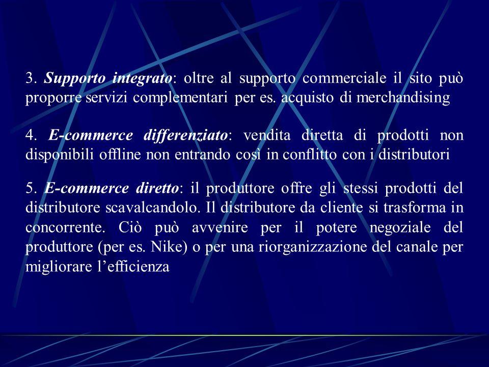 3. Supporto integrato: oltre al supporto commerciale il sito può proporre servizi complementari per es. acquisto di merchandising 4. E-commerce differ