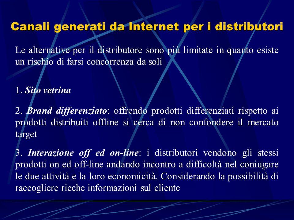 1. Sito vetrina 2. Brand differenziato: offrendo prodotti differenziati rispetto ai prodotti distribuiti offline si cerca di non confondere il mercato