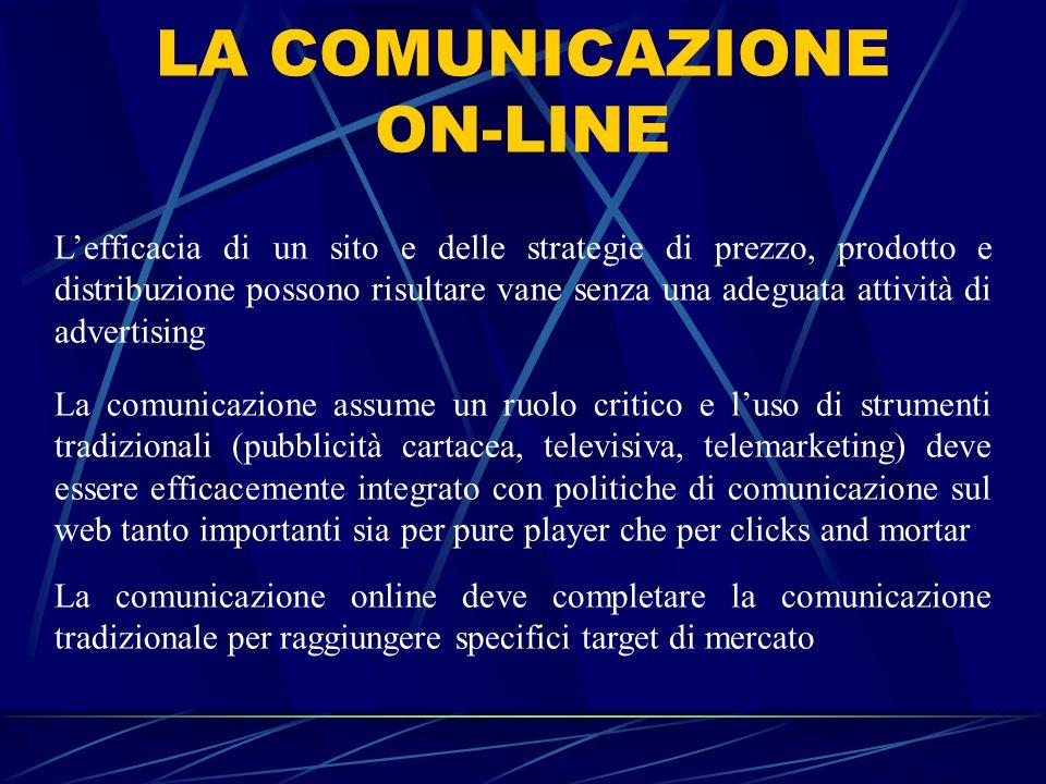 LA COMUNICAZIONE ON-LINE Lefficacia di un sito e delle strategie di prezzo, prodotto e distribuzione possono risultare vane senza una adeguata attivit