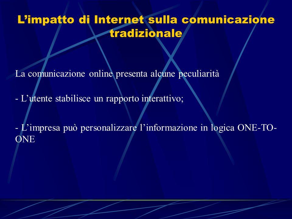 La comunicazione online presenta alcune peculiarità Limpatto di Internet sulla comunicazione tradizionale - Lutente stabilisce un rapporto interattivo