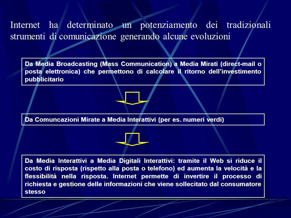 Internet ha determinato un potenziamento dei tradizionali strumenti di comunicazione generando alcune evoluzioni Da Media Broadcasting (Mass Communica