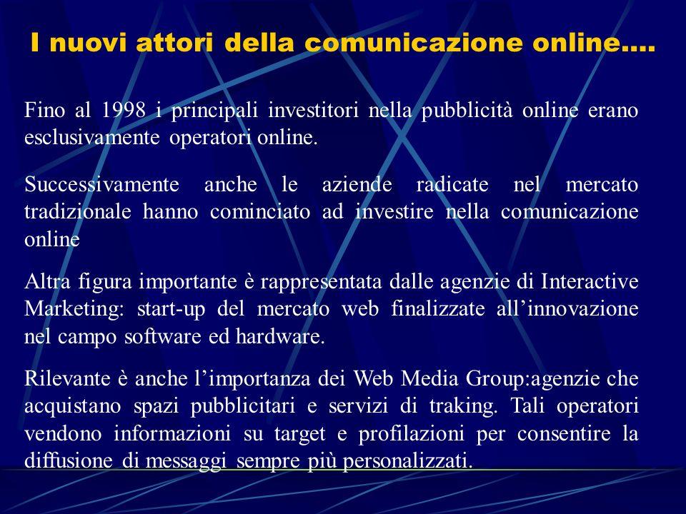 I nuovi attori della comunicazione online…. Fino al 1998 i principali investitori nella pubblicità online erano esclusivamente operatori online. Succe