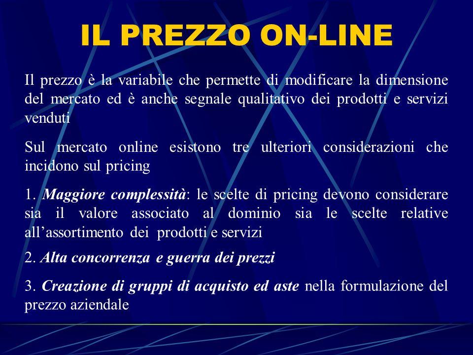 IL PREZZO ON-LINE Il prezzo è la variabile che permette di modificare la dimensione del mercato ed è anche segnale qualitativo dei prodotti e servizi