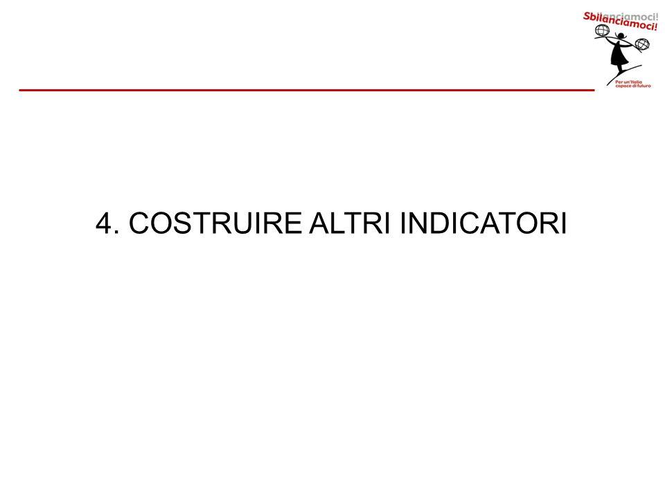4. COSTRUIRE ALTRI INDICATORI