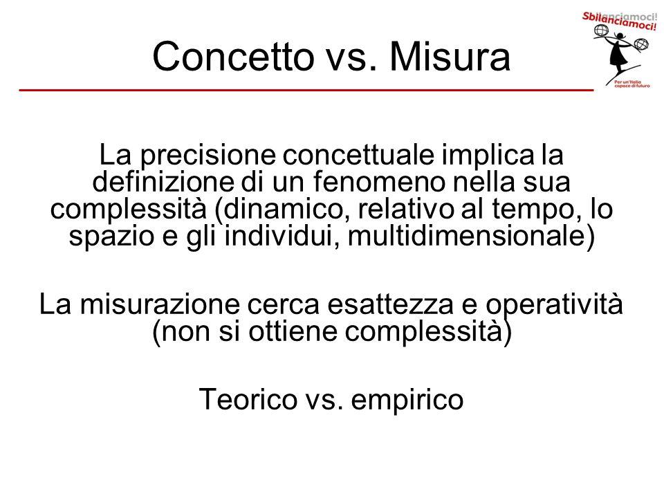 Concetto vs. Misura La precisione concettuale implica la definizione di un fenomeno nella sua complessità (dinamico, relativo al tempo, lo spazio e gl