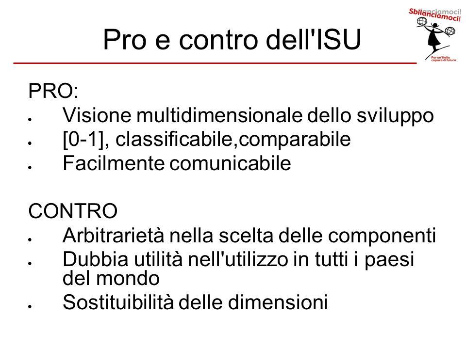 Pro e contro dell'ISU PRO: Visione multidimensionale dello sviluppo [0-1], classificabile,comparabile Facilmente comunicabile CONTRO Arbitrarietà nell