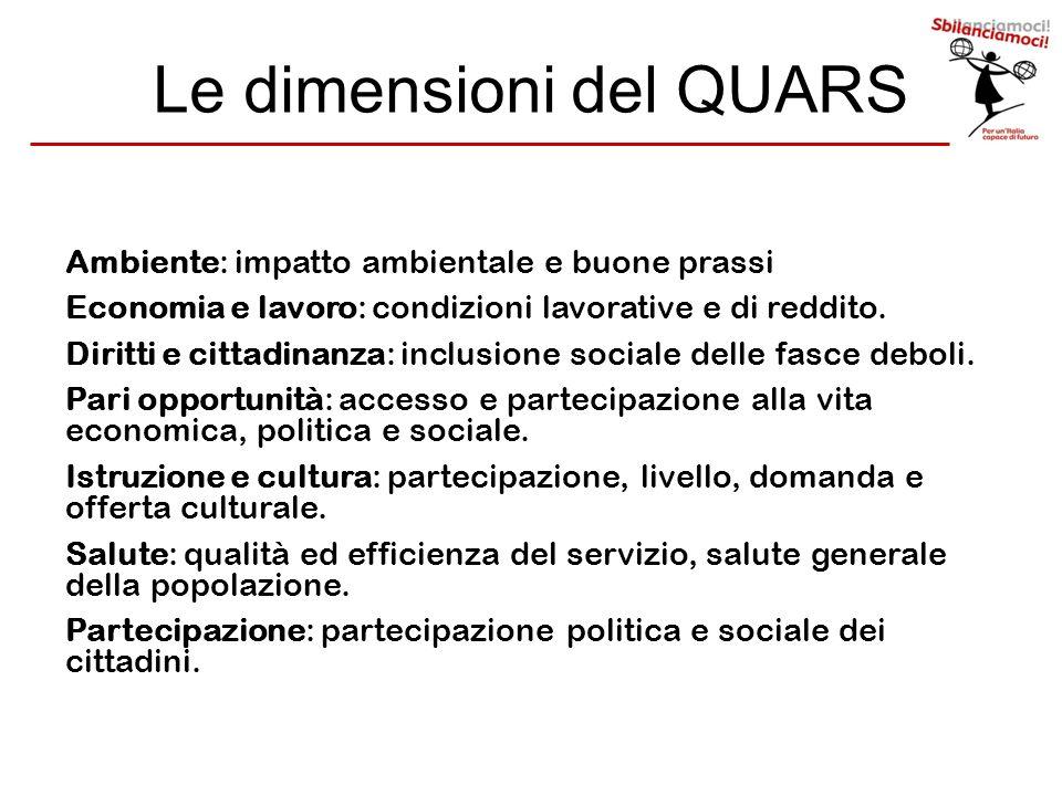 Le dimensioni del QUARS Ambiente: impatto ambientale e buone prassi Economia e lavoro: condizioni lavorative e di reddito. Diritti e cittadinanza: inc
