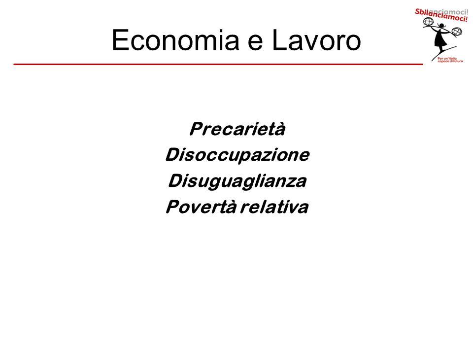 Economia e Lavoro Precarietà Disoccupazione Disuguaglianza Povertà relativa