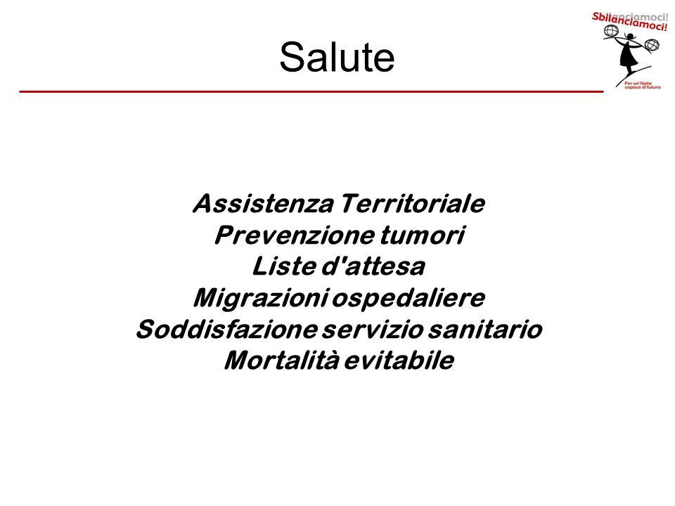 Salute Assistenza Territoriale Prevenzione tumori Liste d'attesa Migrazioni ospedaliere Soddisfazione servizio sanitario Mortalità evitabile