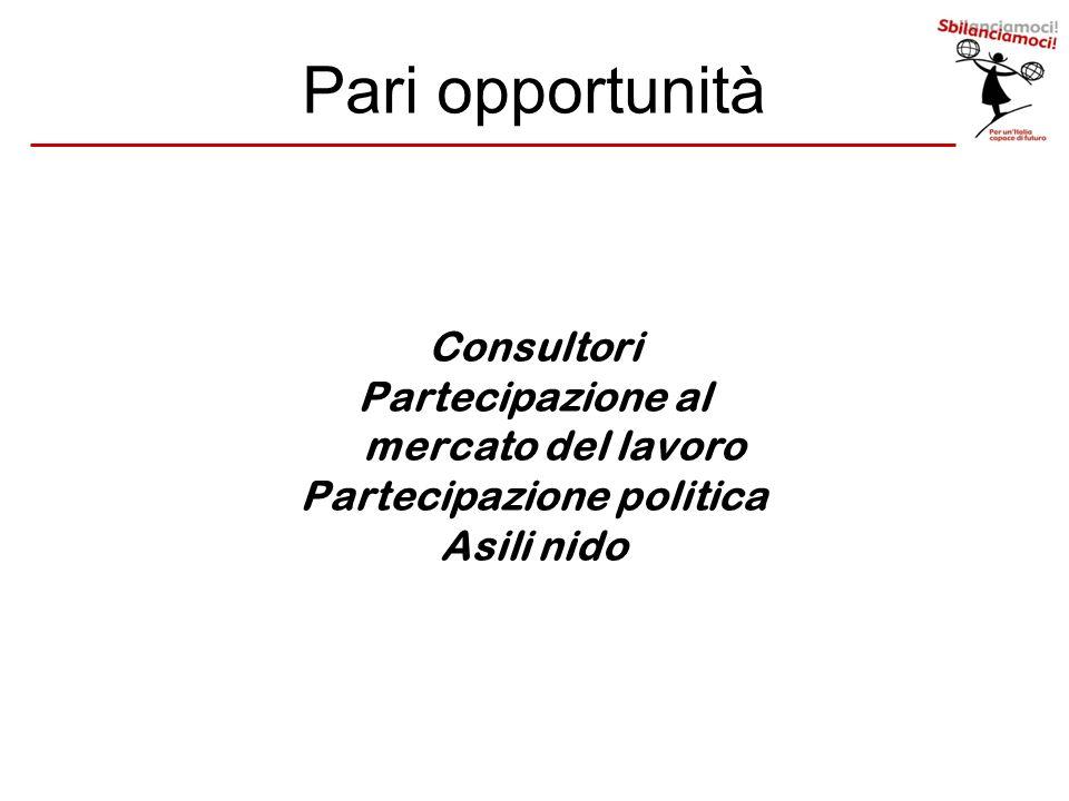 Pari opportunità Consultori Partecipazione al mercato del lavoro Partecipazione politica Asili nido