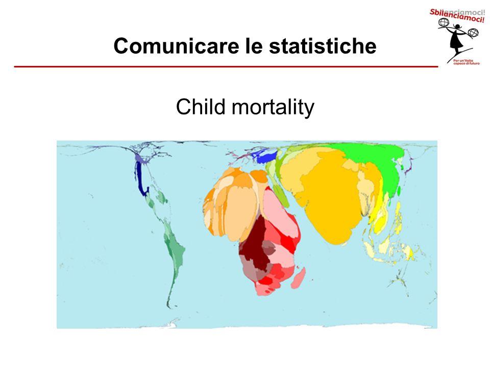 Child mortality Comunicare le statistiche