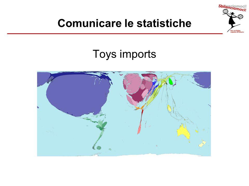 Toys imports Comunicare le statistiche
