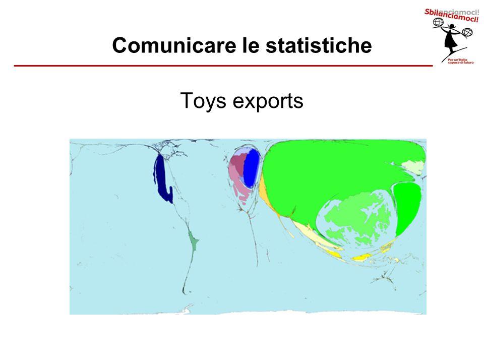 Toys exports Comunicare le statistiche