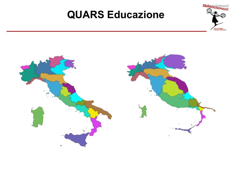 QUARS Educazione