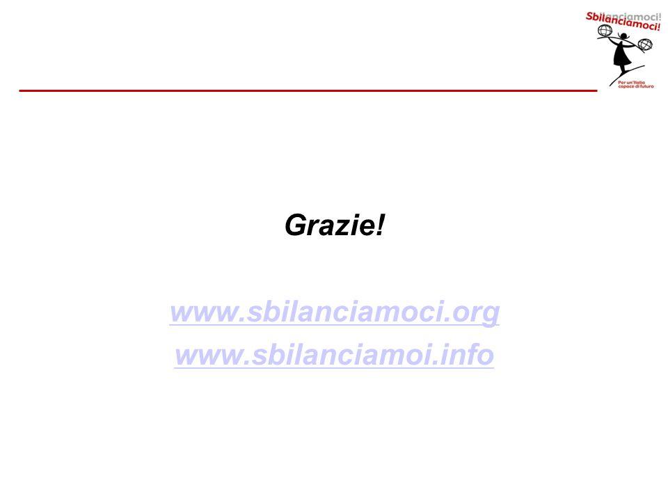 Grazie! www.sbilanciamoci.org www.sbilanciamoi.info
