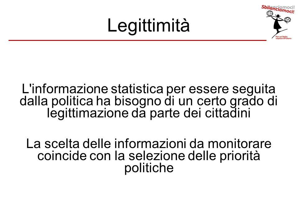 L'informazione statistica per essere seguita dalla politica ha bisogno di un certo grado di legittimazione da parte dei cittadini La scelta delle info