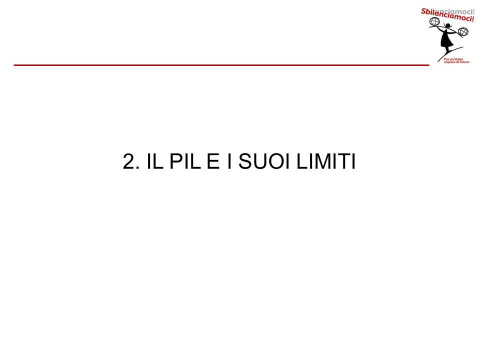 Pro e contro dell ISU PRO: Visione multidimensionale dello sviluppo [0-1], classificabile,comparabile Facilmente comunicabile CONTRO Arbitrarietà nella scelta delle componenti Dubbia utilità nell utilizzo in tutti i paesi del mondo Sostituibilità delle dimensioni