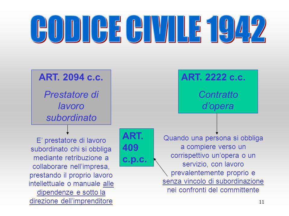 11 ART. 2094 c.c. Prestatore di lavoro subordinato ART. 2222 c.c. Contratto dopera Quando una persona si obbliga a compiere verso un corrispettivo uno