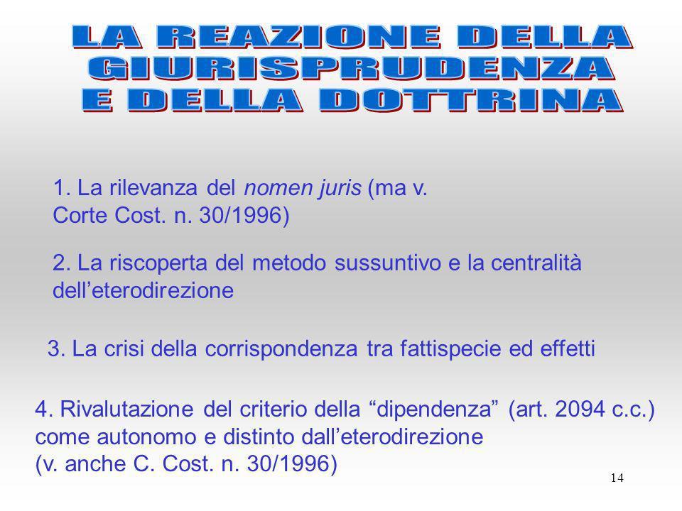 14 1. La rilevanza del nomen juris (ma v. Corte Cost. n. 30/1996) 2. La riscoperta del metodo sussuntivo e la centralità delleterodirezione 3. La cris