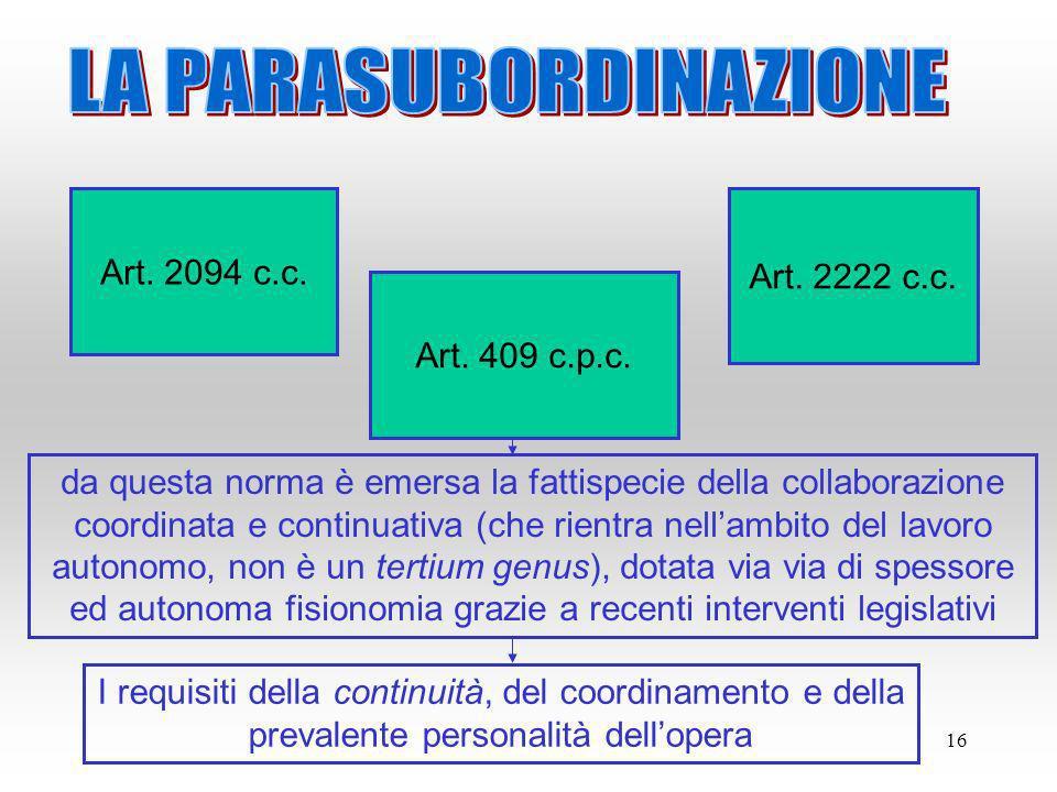 16 Art. 2094 c.c. Art. 2222 c.c. Art. 409 c.p.c. da questa norma è emersa la fattispecie della collaborazione coordinata e continuativa (che rientra n