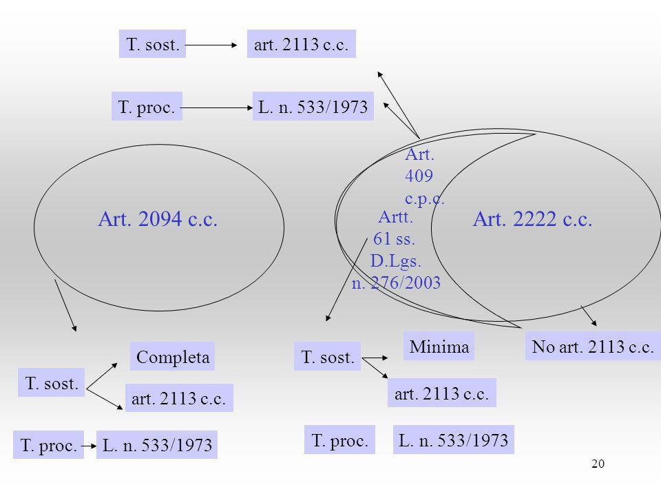 20 Art. 2222 c.c. Art. 409 c.p.c. Art. 2094 c.c. art. 2113 c.c. No art. 2113 c.c. Artt. 61 ss. D.Lgs. n. 276/2003 L. n. 533/1973T. proc. T. sost. T. p