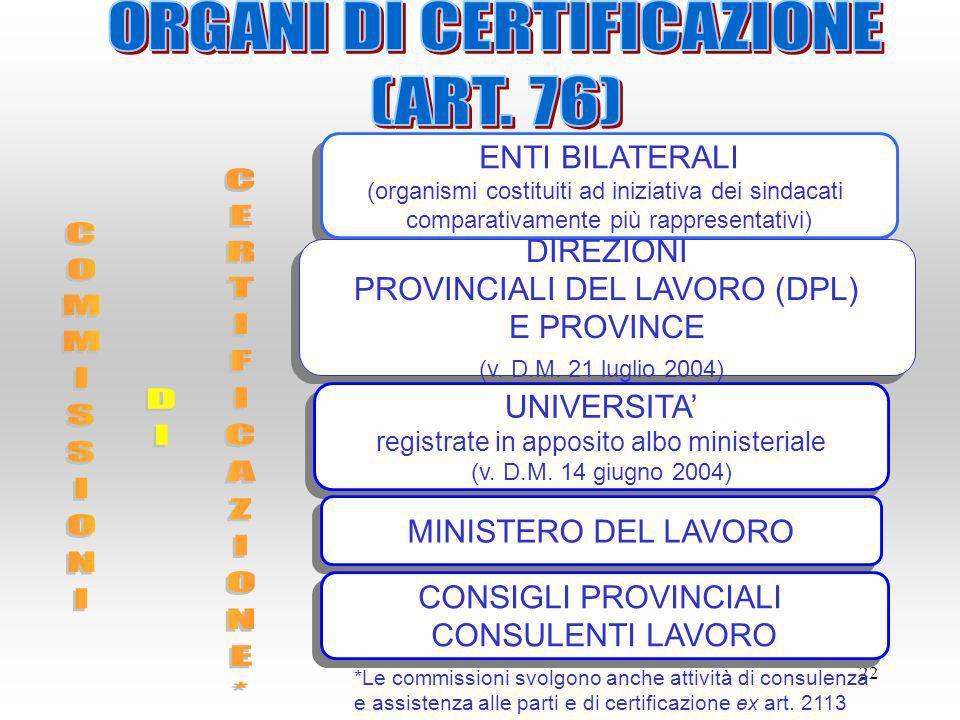 22 ENTI BILATERALI (organismi costituiti ad iniziativa dei sindacati comparativamente più rappresentativi) ENTI BILATERALI (organismi costituiti ad in