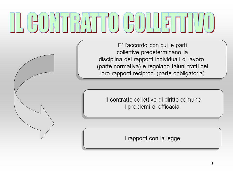 5 E laccordo con cui le parti collettive predeterminano la disciplina dei rapporti individuali di lavoro (parte normativa) e regolano taluni tratti de