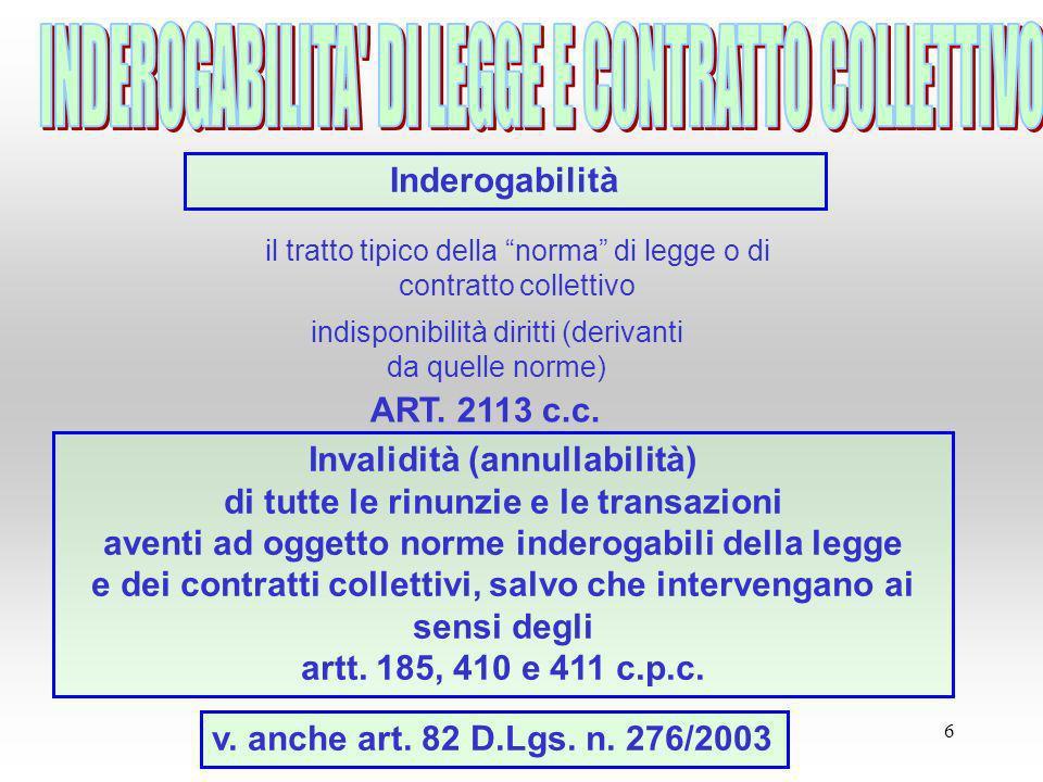 6 Inderogabilità indisponibilità diritti (derivanti da quelle norme) il tratto tipico della norma di legge o di contratto collettivo ART. 2113 c.c. In