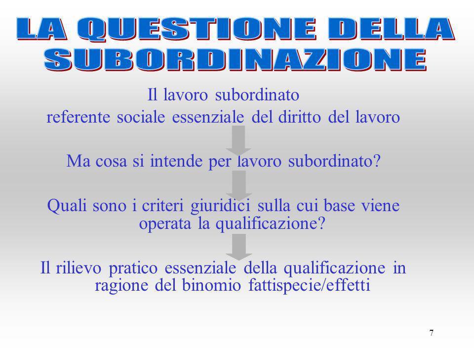 7 Il lavoro subordinato referente sociale essenziale del diritto del lavoro Ma cosa si intende per lavoro subordinato? Quali sono i criteri giuridici