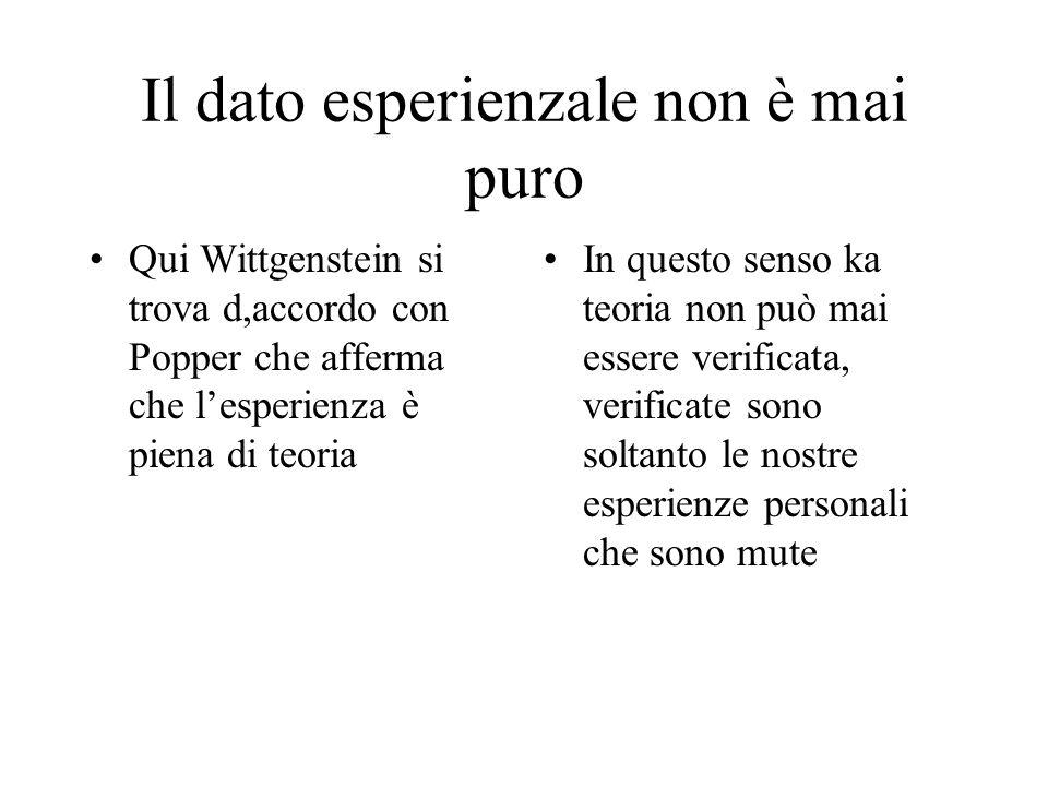 Il dato esperienzale non è mai puro Qui Wittgenstein si trova d,accordo con Popper che afferma che lesperienza è piena di teoria In questo senso ka teoria non può mai essere verificata, verificate sono soltanto le nostre esperienze personali che sono mute