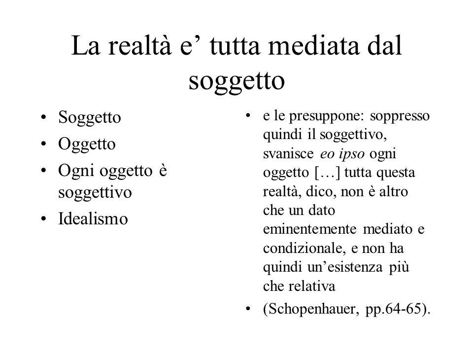 La realtà e tutta mediata dal soggetto Soggetto Oggetto Ogni oggetto è soggettivo Idealismo e le presuppone: soppresso quindi il soggettivo, svanisce