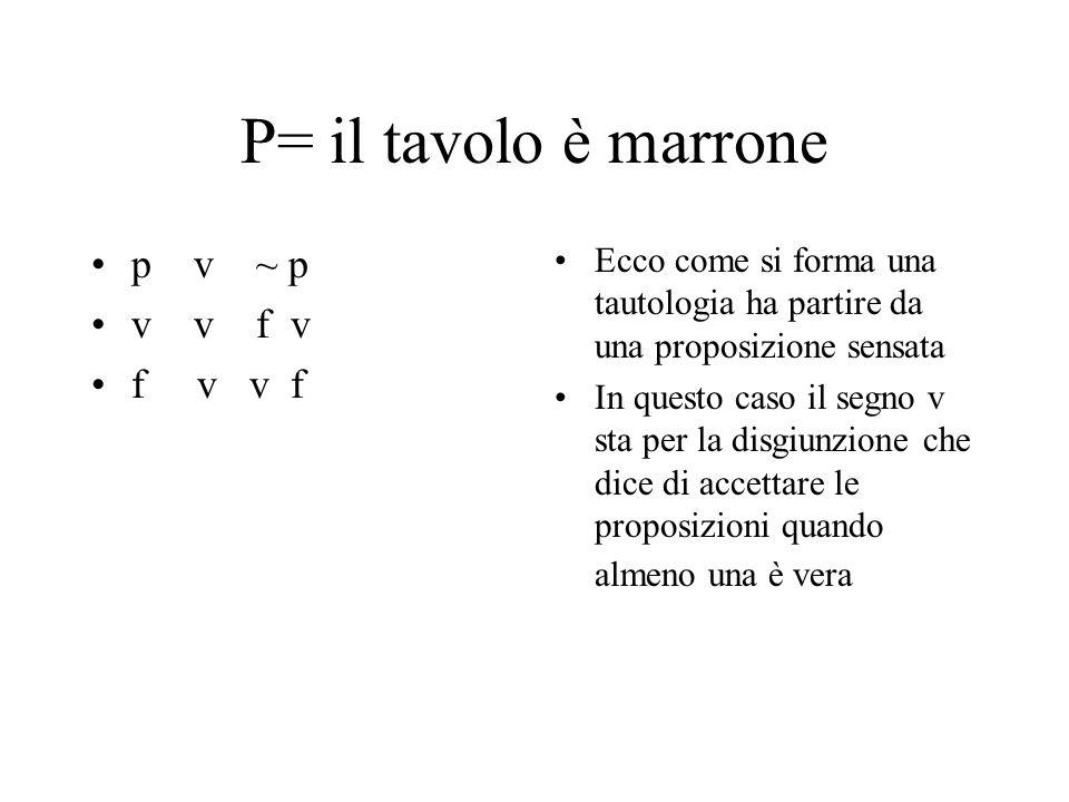 P= il tavolo è marrone p v ~ p v v f v f v v f Ecco come si forma una tautologia ha partire da una proposizione sensata In questo caso il segno v sta per la disgiunzione che dice di accettare le proposizioni quando almeno una è vera