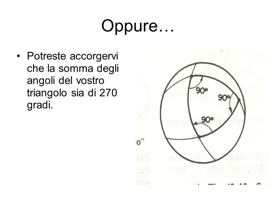 Oppure… Potreste accorgervi che la somma degli angoli del vostro triangolo sia di 270 gradi.