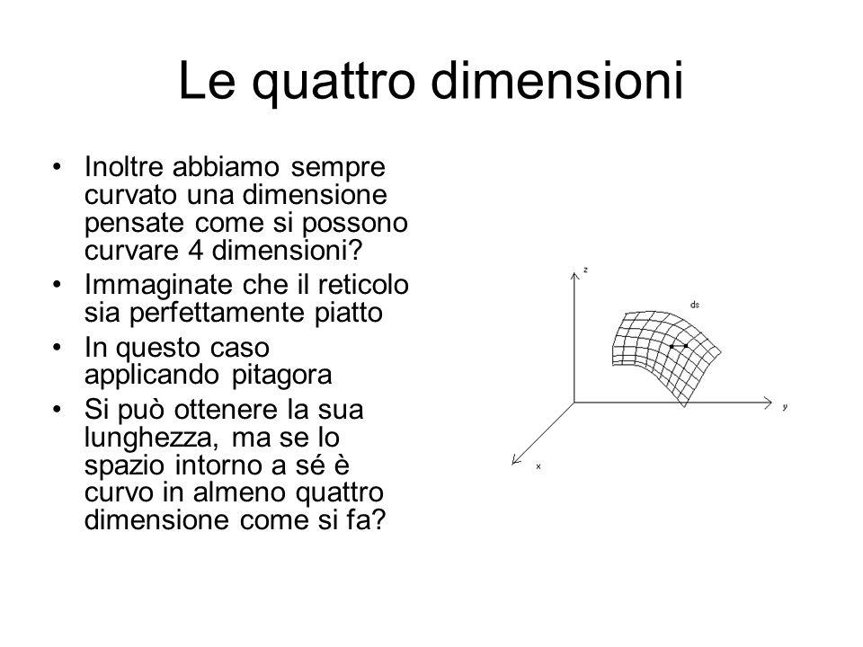 Le quattro dimensioni Inoltre abbiamo sempre curvato una dimensione pensate come si possono curvare 4 dimensioni.