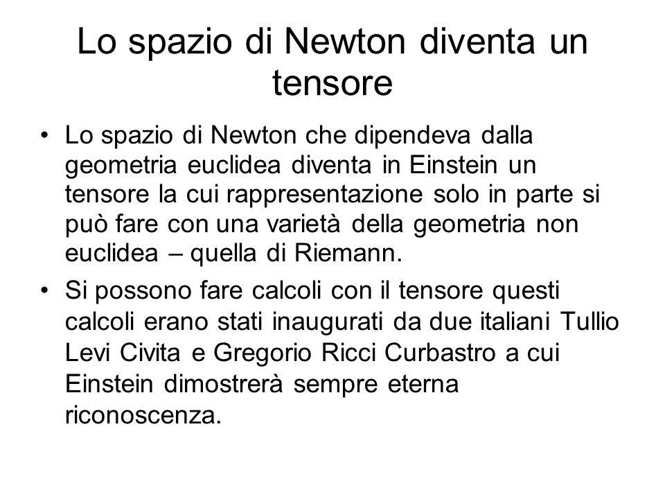Lo spazio di Newton diventa un tensore Lo spazio di Newton che dipendeva dalla geometria euclidea diventa in Einstein un tensore la cui rappresentazione solo in parte si può fare con una varietà della geometria non euclidea – quella di Riemann.