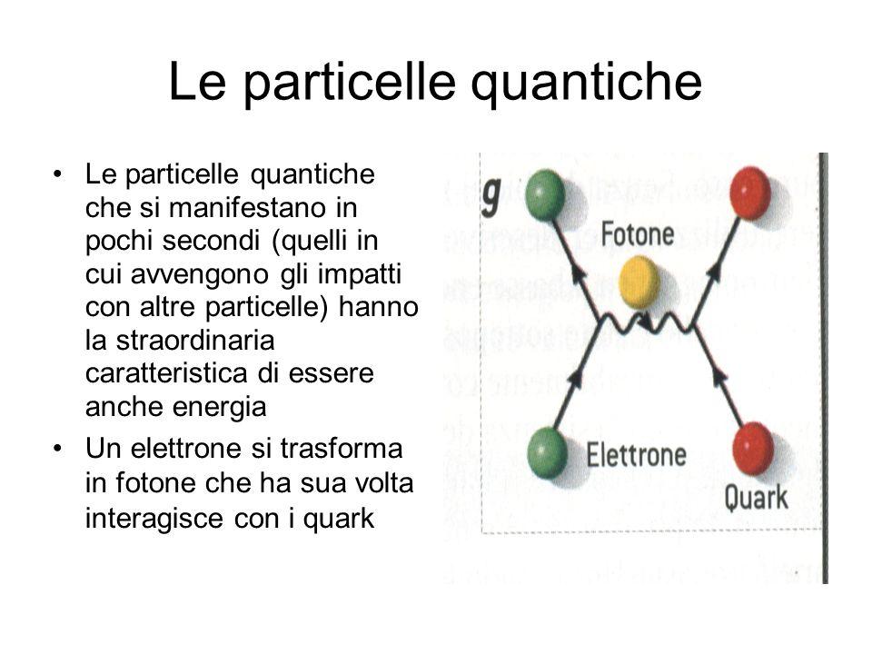 Le particelle quantiche Le particelle quantiche che si manifestano in pochi secondi (quelli in cui avvengono gli impatti con altre particelle) hanno la straordinaria caratteristica di essere anche energia Un elettrone si trasforma in fotone che ha sua volta interagisce con i quark