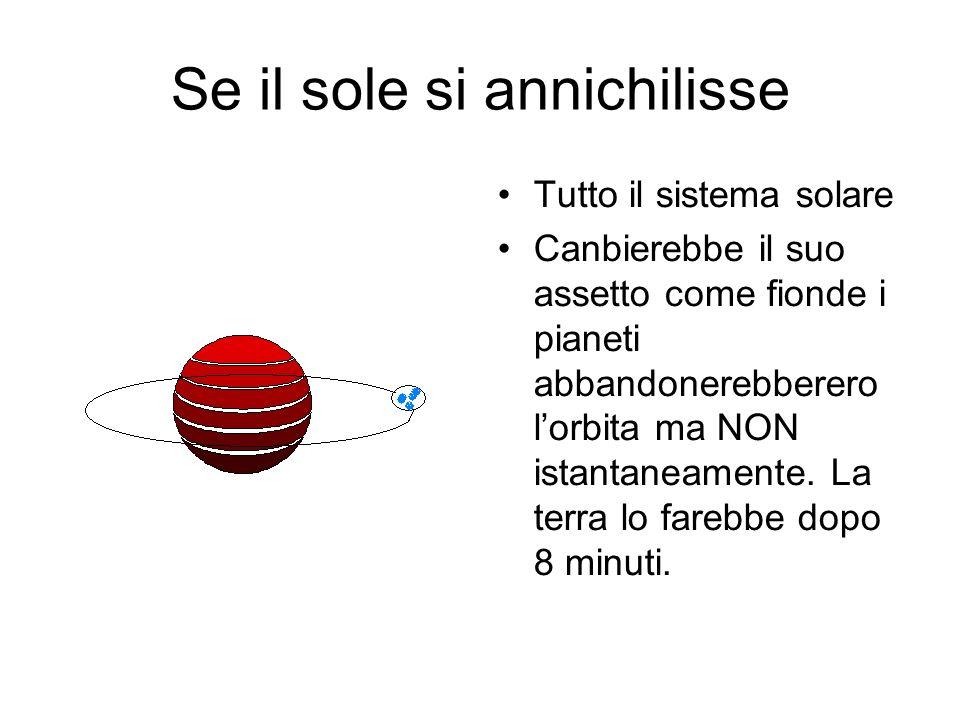 Se il sole si annichilisse Tutto il sistema solare Canbierebbe il suo assetto come fionde i pianeti abbandonerebberero lorbita ma NON istantaneamente.