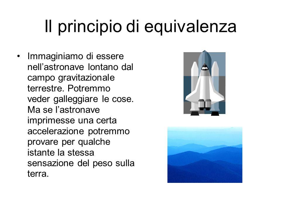 Il principio di equivalenza Immaginiamo di essere nellastronave lontano dal campo gravitazionale terrestre.