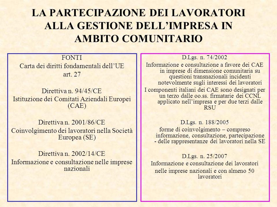LA PARTECIPAZIONE DEI LAVORATORI ALLA GESTIONE DELLIMPRESA IN AMBITO COMUNITARIO FONTI Carta dei diritti fondamentali dellUE art. 27 Direttiva n. 94/4